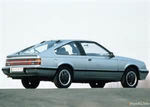 Opel Monza Anni 80